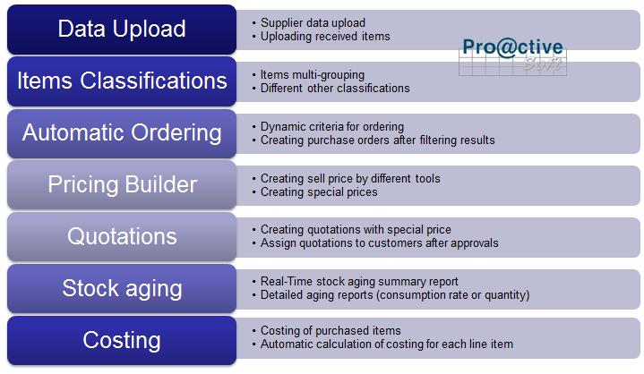 Proactivesoft - Stock Control